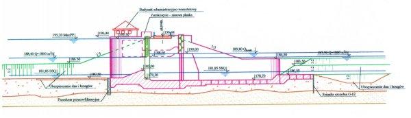Rozwidlenie rzeki Odry na Odrę Miejską i Kanał Ulgi w Raciborzu, lokalizacja zapory czołowej
